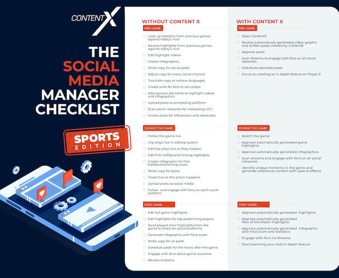 Content X Social Media Manager Checklist copy 2